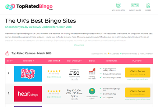 TopRatedBingo.co.uk Screenshot