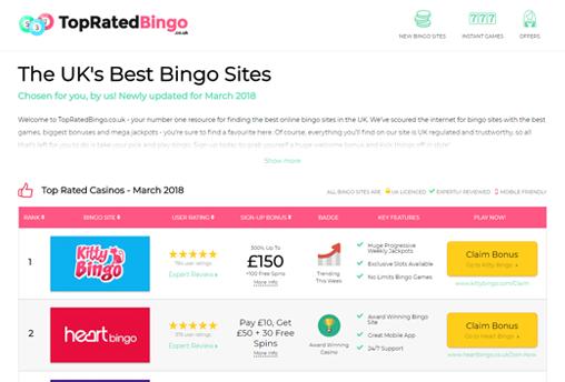 TopRatedBingo.co.uk Screenshot